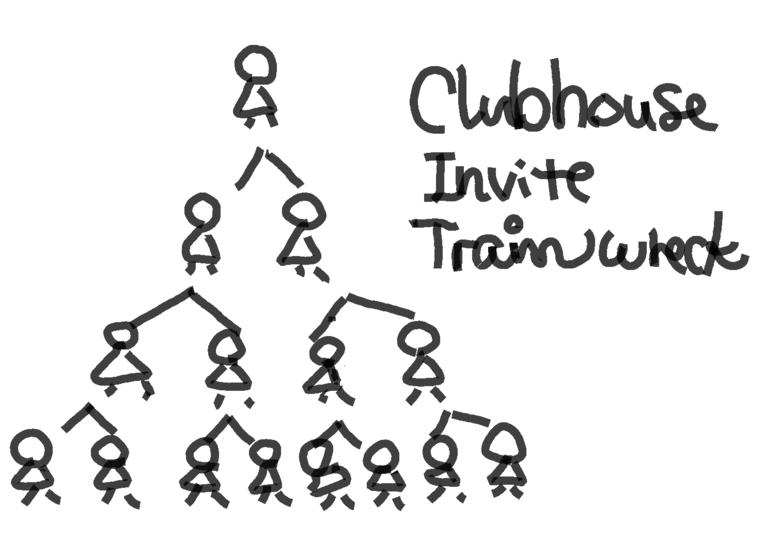 Clubhouseの招待おすすめには友だちの多い麻薬の売人も表示される