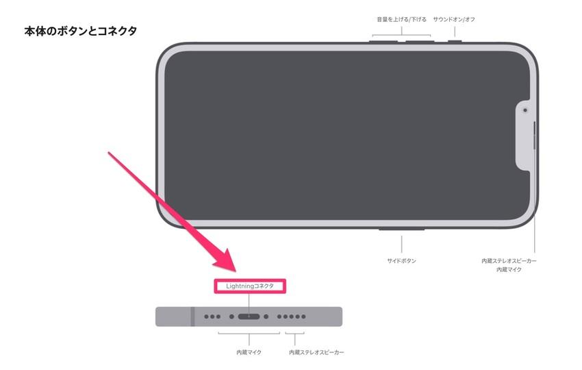 iPhone 13シリーズがLightning端子継続なことに思うこと #AppleEvent